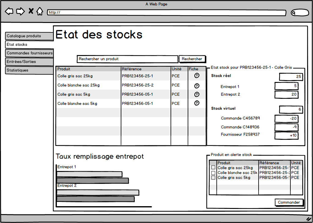 Interface de gestion de stocks